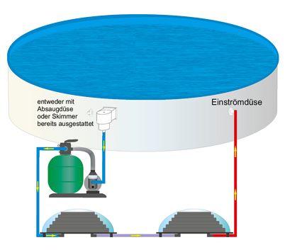 pool solarheizung speedsolar sonnenkollektor set 49100. Black Bedroom Furniture Sets. Home Design Ideas